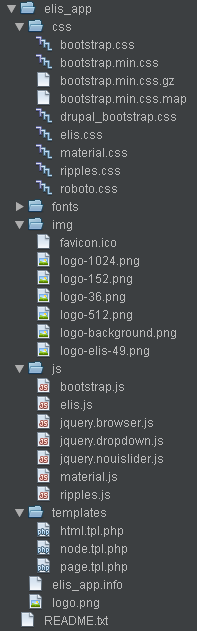 elis_theme_files.png