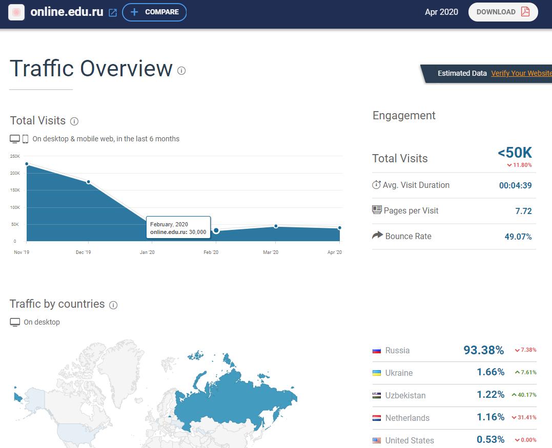 online.edu.ru.png