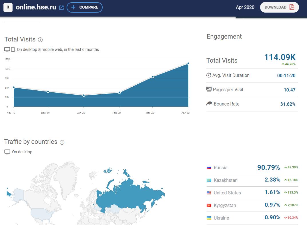 online.hse.ru.png