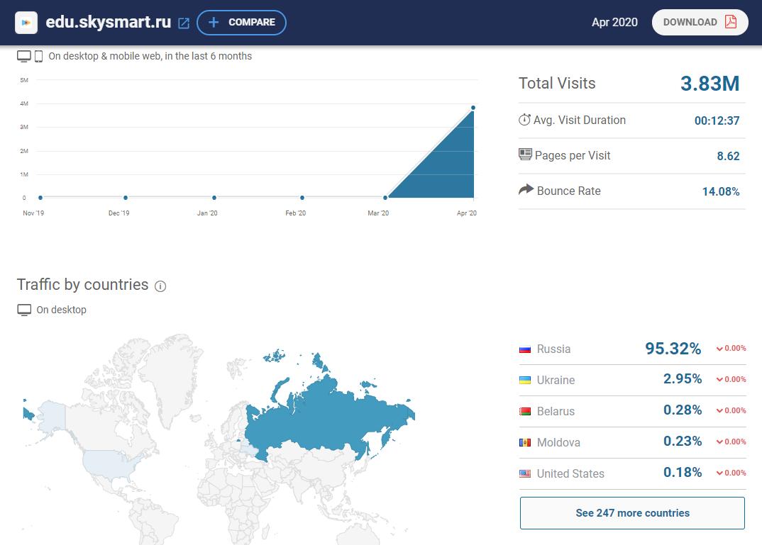 edu.skysmart.ru.png